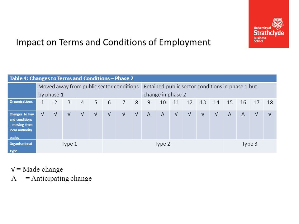 employment relations in the voluntary sector cunningham ian