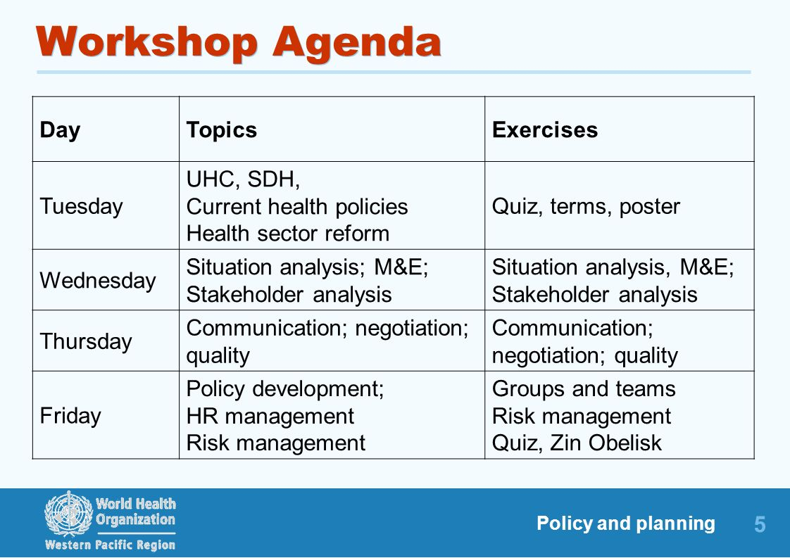 current health policy topics