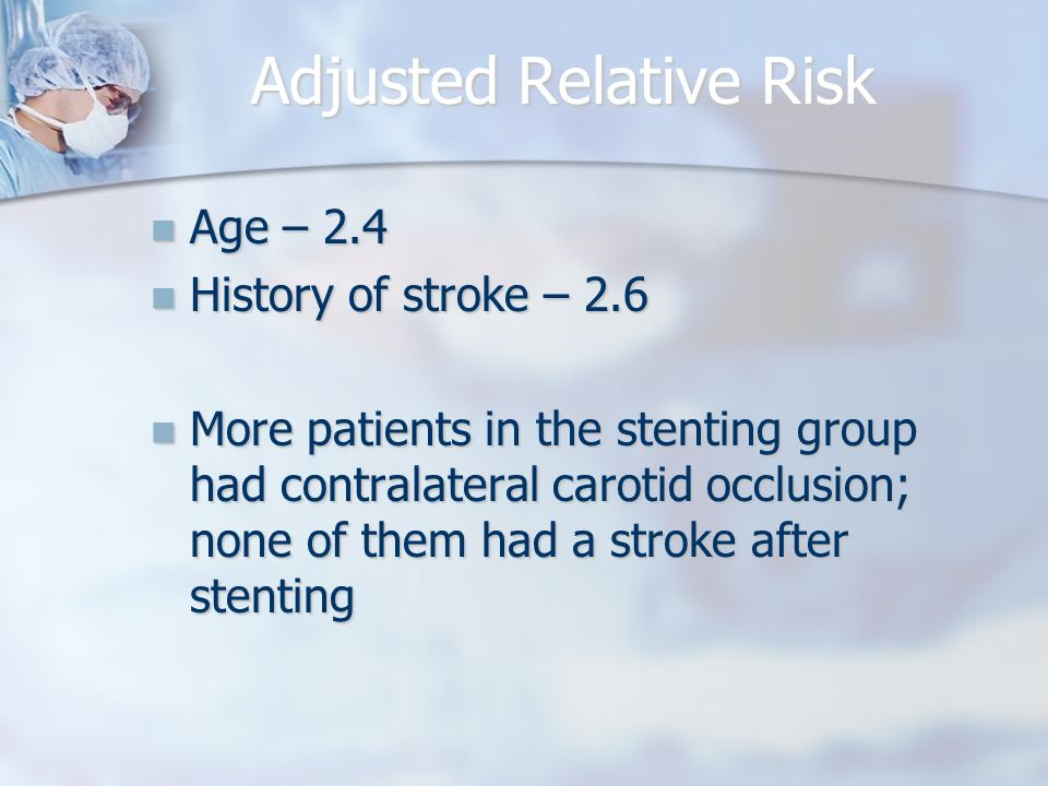 Adjusted Relative Risk Age – 2.4 Age – 2.4 History of stroke – 2.6 History of stroke – 2.6 More patients in the stenting group had contralateral carotid occlusion; none of them had a stroke after stenting More patients in the stenting group had contralateral carotid occlusion; none of them had a stroke after stenting