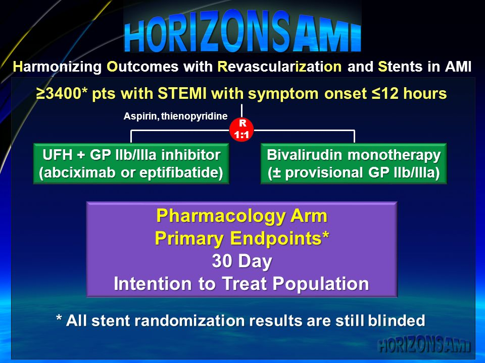 Harmonizing Outcomes with Revascularization and Stents in AMI ≥3400* pts with STEMI with symptom onset ≤12 hours UFH + GP IIb/IIIa inhibitor (abciximab or eptifibatide) Bivalirudin monotherapy (± provisional GP IIb/IIIa) Aspirin, thienopyridine R 1:1 Pharmacology Arm Primary Endpoints* 30 Day Intention to Treat Population * All stent randomization results are still blinded