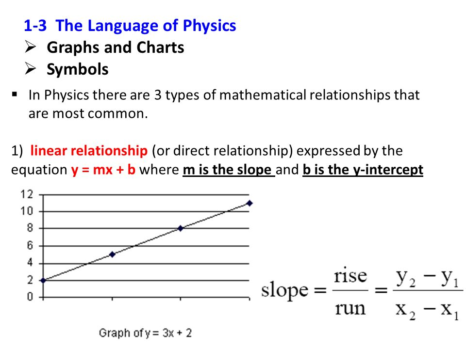 1 1 What Is Physics What Does Physics Mean Physics Is From