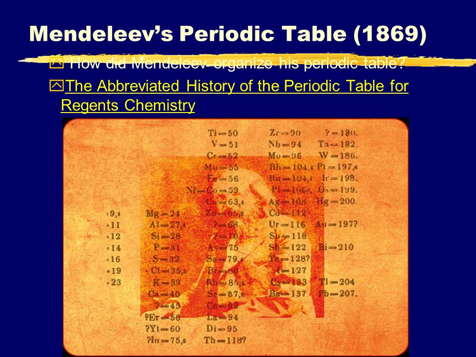 Iiiiii smb periodic table notes the periodic table topic 5 click mendeleevs periodic table 1869 y how did mendeleev organize his periodic table urtaz Images