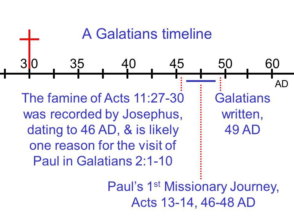 Galatians dating