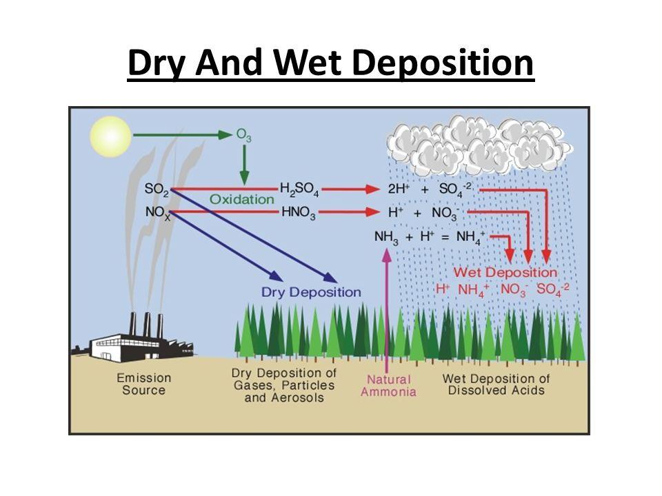 ACID RAIN DEPOSITION EPUB