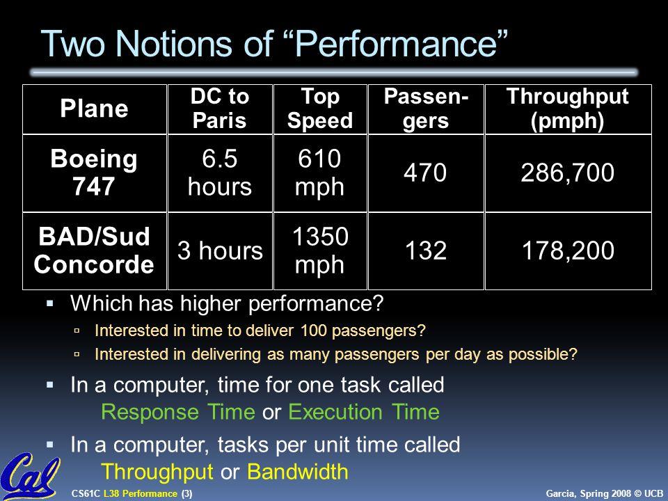 inst eecs berkeley edu/~cs61c UCB CS61C : Machine Structures