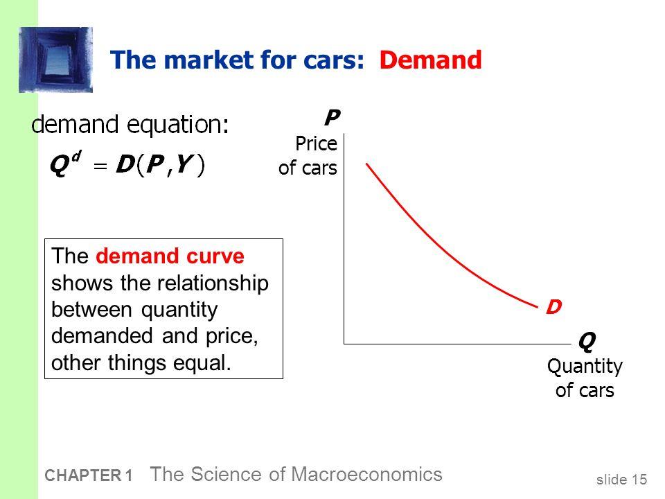 slide 0 chapter 1 the science of macroeconomics macroeconomics ii