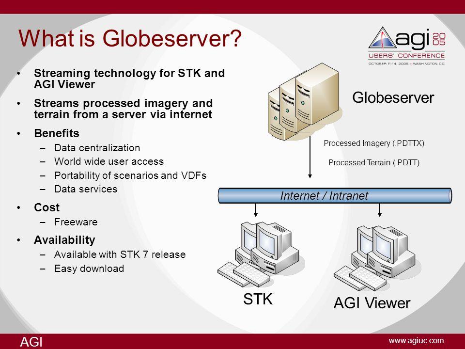 AGI Sharing Globes and Imagery Using Globeserver Sean Boyer