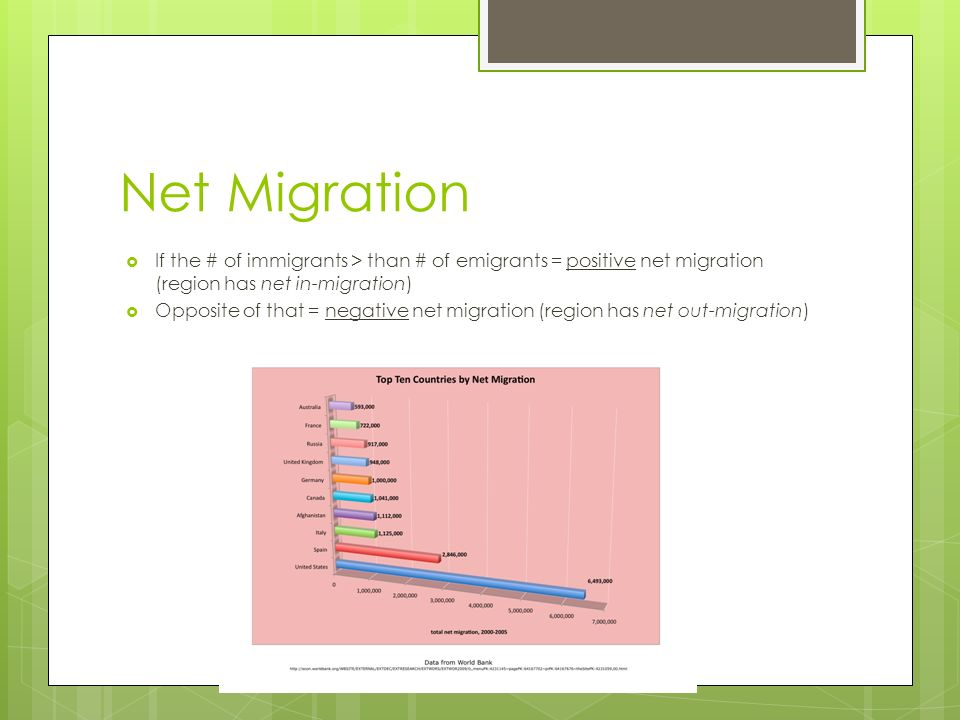 Net Migration  If the # of immigrants > than # of emigrants = positive net migration (region has net in-migration)  Opposite of that = negative net migration (region has net out-migration)