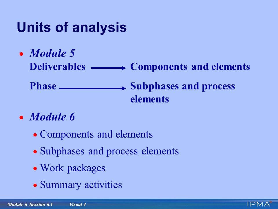Module 6 Session 61 Visual 1 Module 6 Preparing The Work Breakdown
