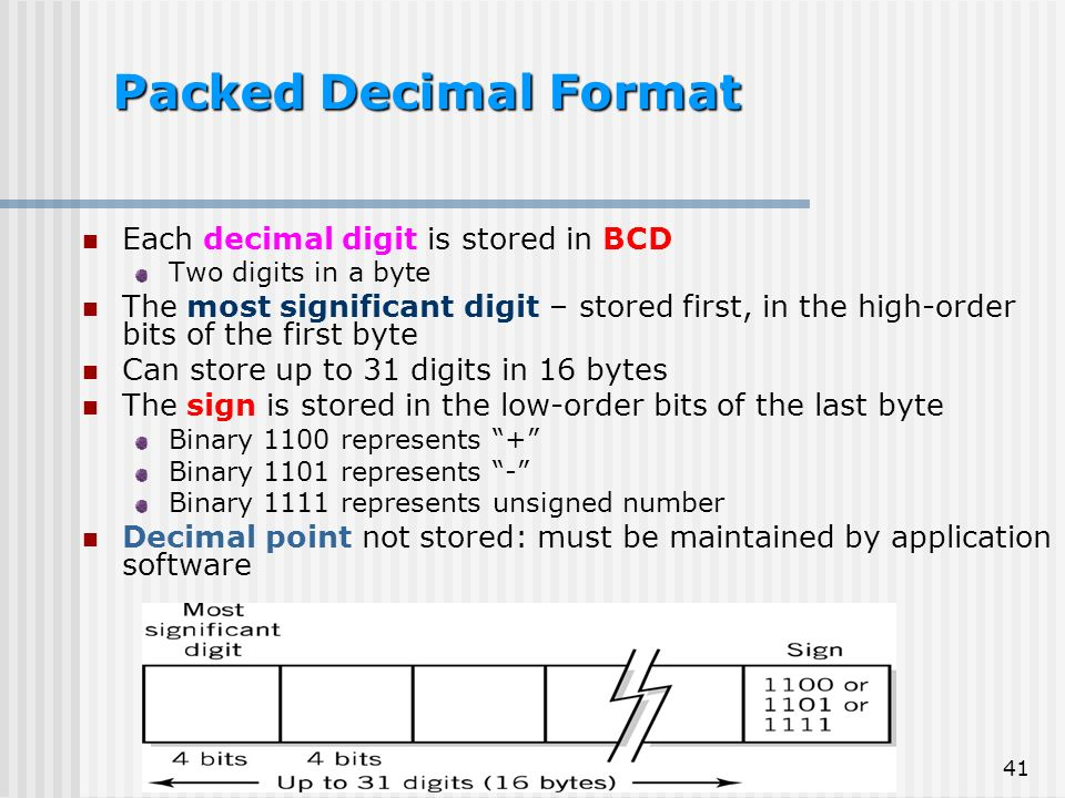 "1 Lecture 5 Floating Point Numbers ITEC 1000 ""Introduction to"