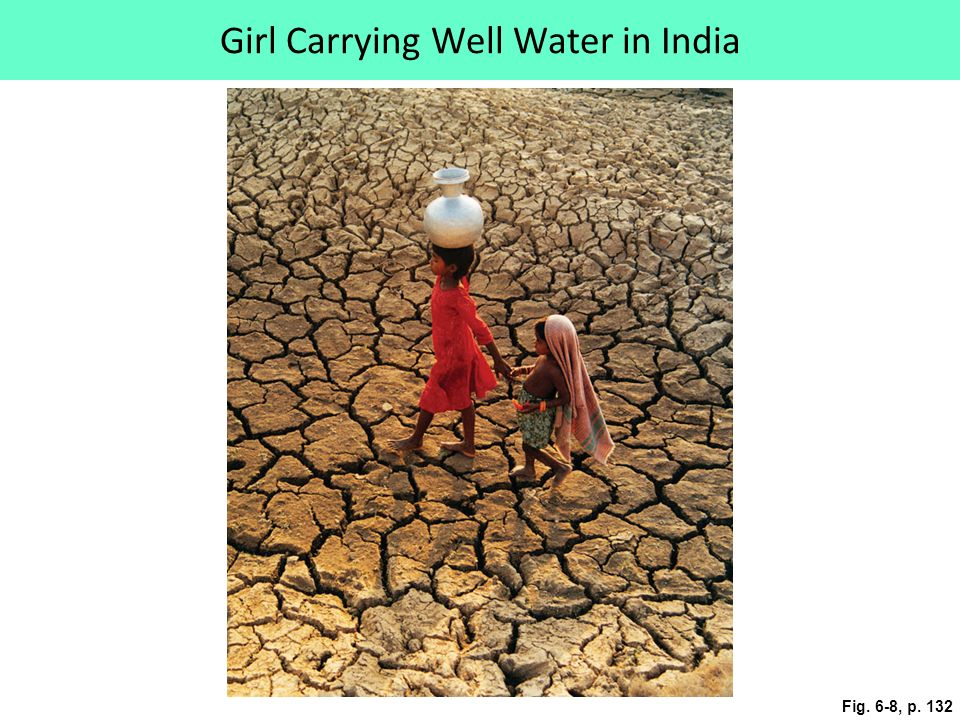 Fig. 6-8, p. 132 Girl Carrying Well Water in India