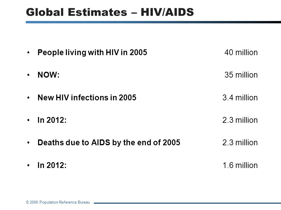 © 2006 Population Reference Bureau Global Estimates – HIV/AIDS People living with HIV in 2005 NOW: New HIV infections in 2005 In 2012: Deaths due to AIDS by the end of 2005 In 2012: 40 million 35 million 3.4 million 2.3 million 1.6 million