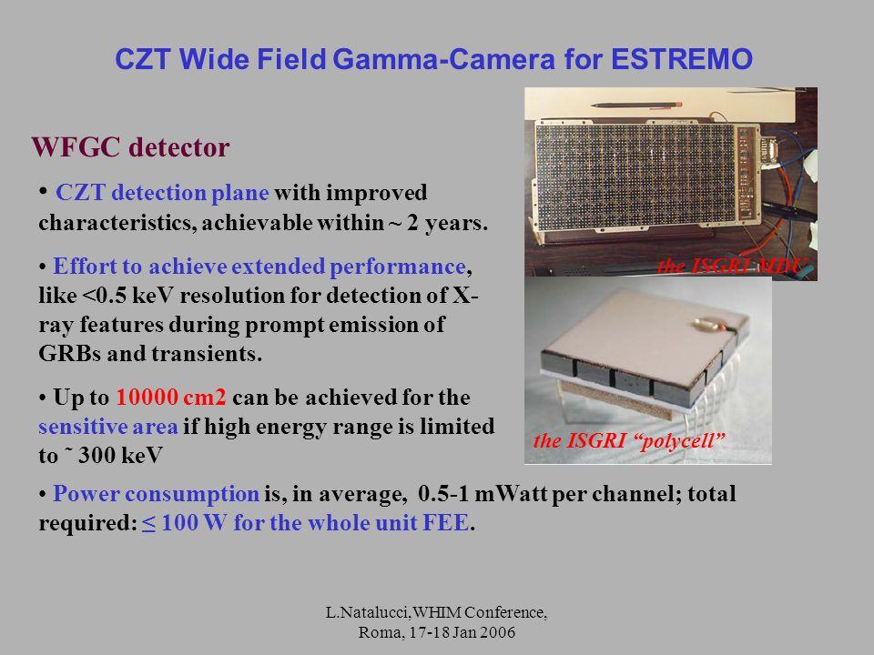 Gamma kwartrond get wet gamma cm get wet get wet compact