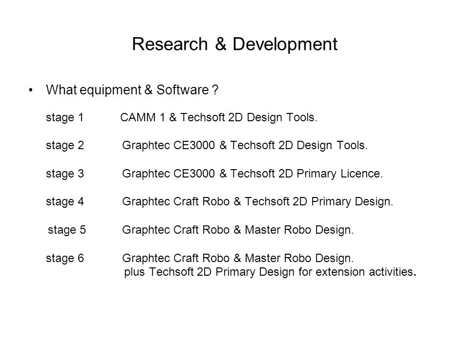 Primary Cad Cam Implementing Qca Units Of Work Newtown Ce Primary School David Barnard Gareth Pimley Ppt Download