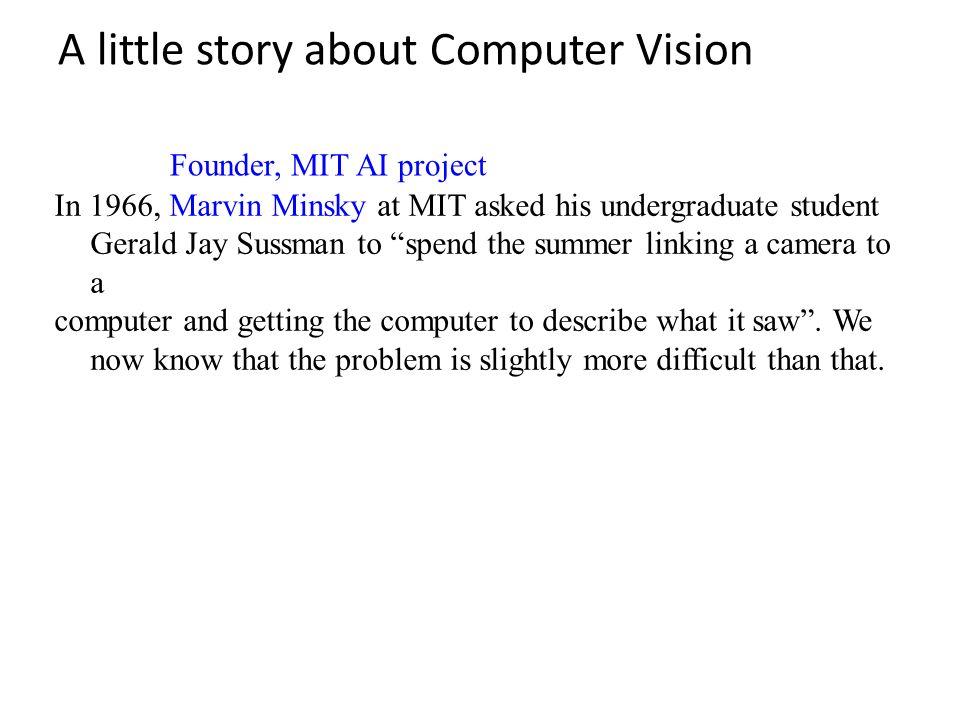 CSE 803: Computer Vision Naveed Sarfraz Khattak  What is Computer