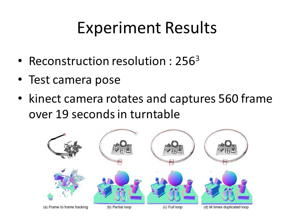 Experiment Results Reconstruction resolution : Test camera pose kinect camera rotates and captures 560 frame over 19 seconds in turntable
