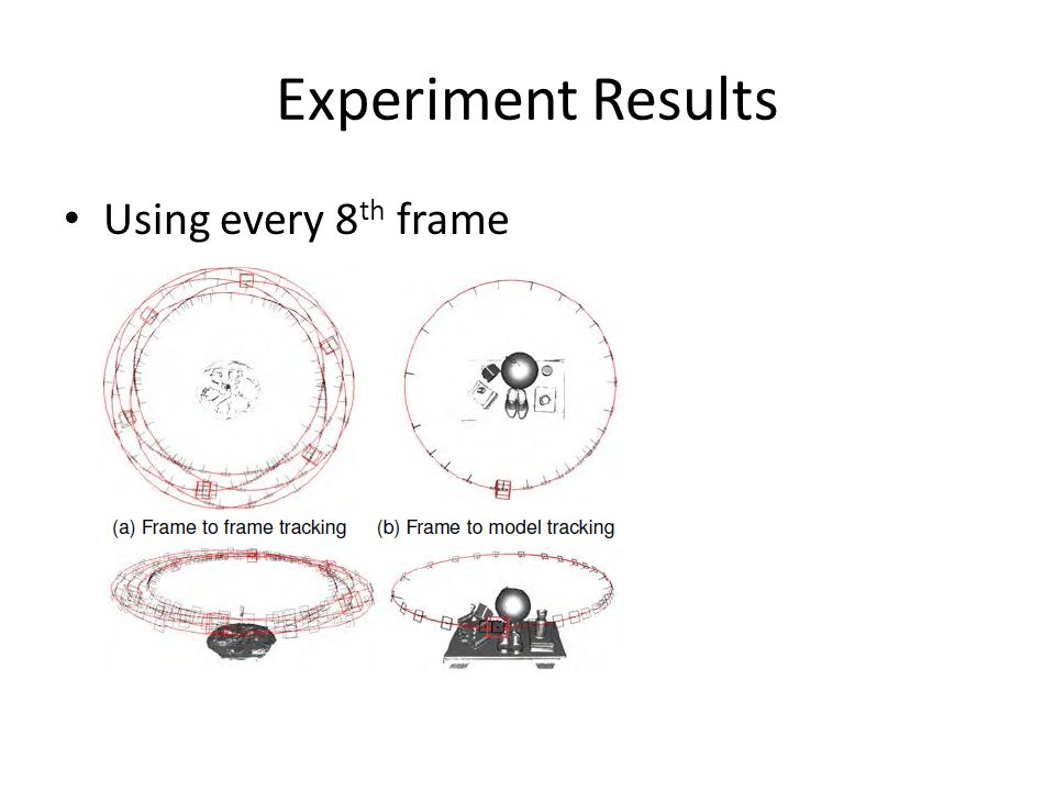 Experiment Results Using every 8 th frame