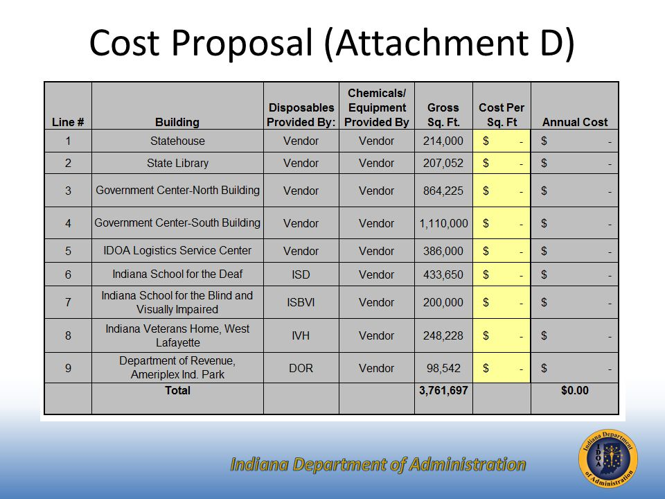 Cost Proposal (Attachment D)