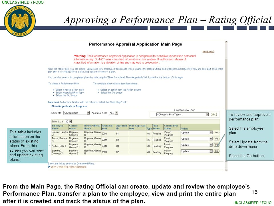UNCLASSIFIED / FOUO 15 Approving a Performance Plan – Rating Official From the Main Page, the Rating Official can create, update and review the employee's Performance Plan, transfer a plan to the employee, view and print the entire plan after it is created and track the status of the plan.
