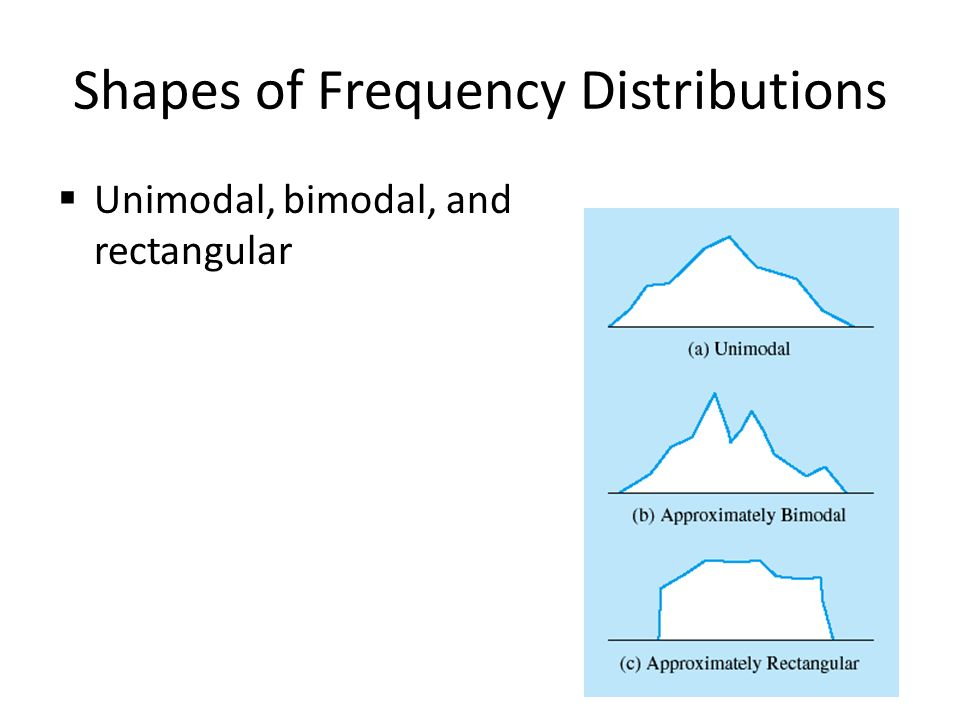 Shapes of Frequency Distributions  Unimodal, bimodal, and rectangular