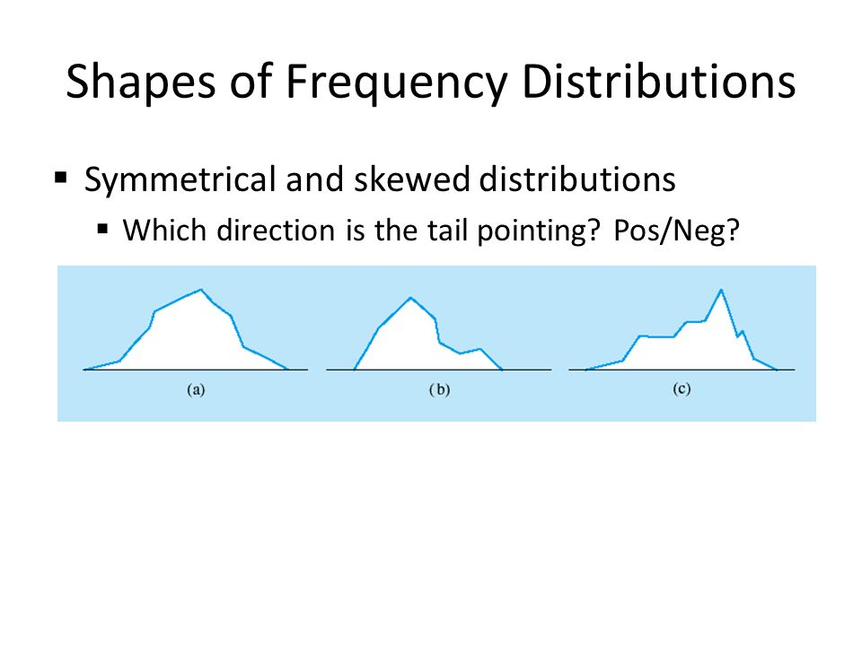 Shapes of Frequency Distributions  Symmetrical and skewed distributions  Which direction is the tail pointing.