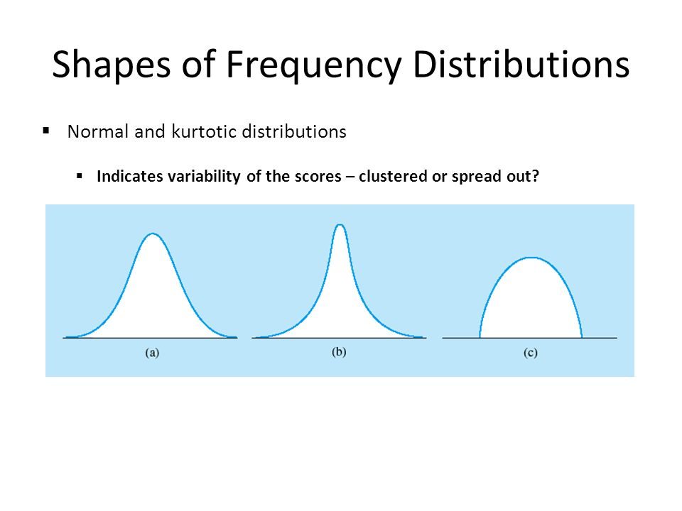 Shapes of Frequency Distributions  Normal and kurtotic distributions  Indicates variability of the scores – clustered or spread out