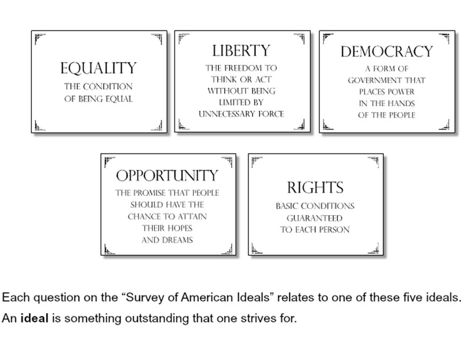 the american ideal of equality