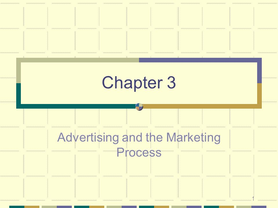 1 Chapter 3 Advertising and the Marketing Process