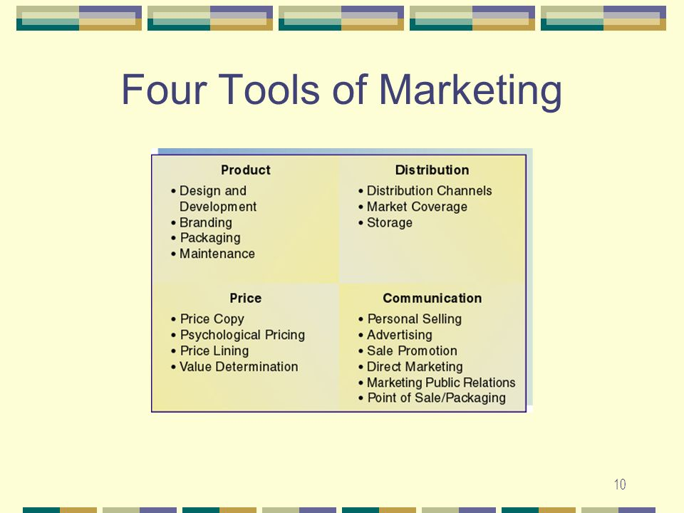 10 Four Tools of Marketing