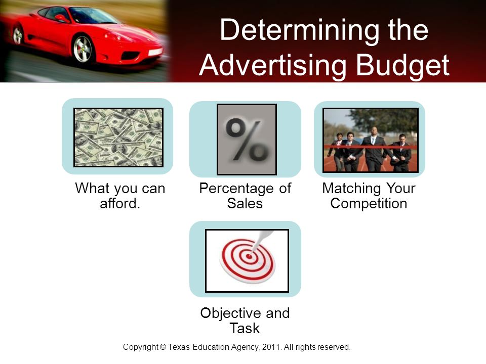 Determining the Advertising Budget What you can afford.