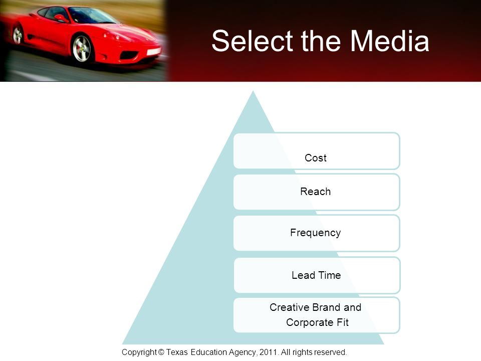 Select the Media Cost ReachFrequencyLead Time Creative Brand and Corporate Fit Copyright © Texas Education Agency, 2011.