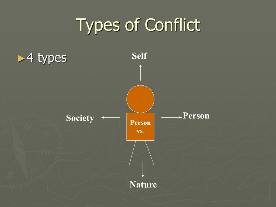Conflicts in a Plot ► Conflict – struggle or problem ► 2 main kinds: External vs.