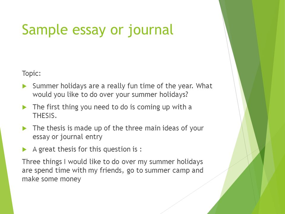 Examples Of High School Essays Sample Essay Or Journal Topic  Summer Holidays Are A Really Fun Time Of  The How To Write A Thesis Paragraph For An Essay also Example Of Proposal Essay Essay Writing A Quick Overview English Language Arts  Ppt Download Teaching Essay Writing High School