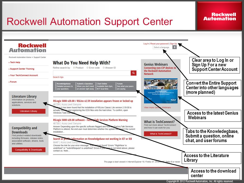 Copyright © 2012 Rockwell Automation, Inc  All rights
