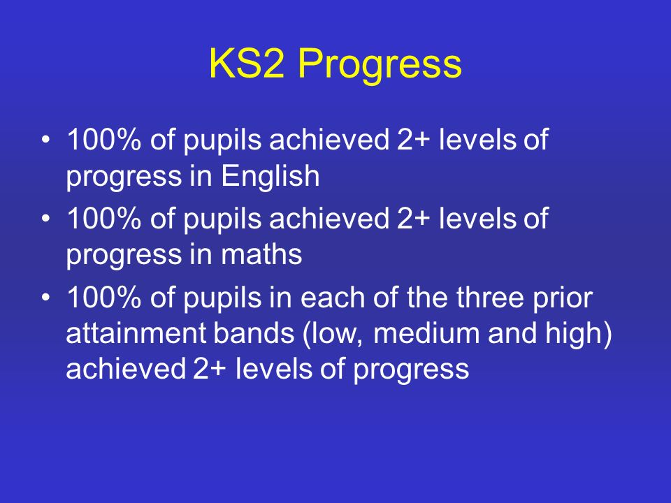 KS2 Progress 100% of pupils achieved 2+ levels of progress in English 100% of pupils achieved 2+ levels of progress in maths 100% of pupils in each of the three prior attainment bands (low, medium and high) achieved 2+ levels of progress