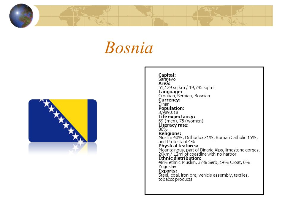 Bosnia Capital: Sarajevo Area: 51,129 sq km / 19,745 sq ml Language: Croatian, Serbian, Bosnian Currency: Dinar Population: 3,989,018 Life expectancy: 69 (men), 75 (women) Literacy rate: 86% Religions: Muslim 40%, Orthodox 31%, Roman Catholic 15%, and Protestant 4% Physical features: Mountainous, part of Dinaric Alps, limestone gorges, 20km / 12ml of coastline with no harbor Ethnic distribution: 48% ethnic Muslim, 37% Serb, 14% Croat, 6% Yugoslav Exports: Steel, coal, iron ore, vehicle assembly, textiles, tobacco products