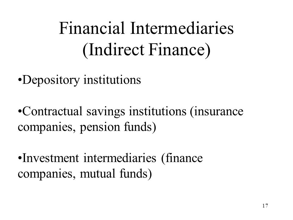 17 Financial Intermediaries (Indirect Finance) Depository institutions Contractual savings institutions (insurance companies, pension funds) Investment intermediaries (finance companies, mutual funds)