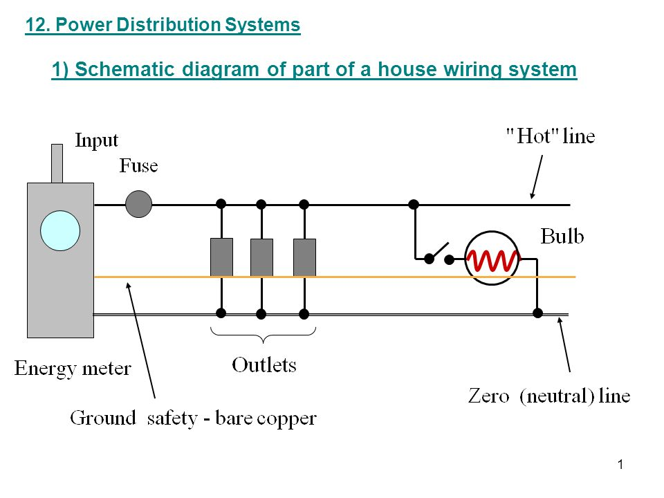 12 Power Distribution Systems 1 Schematic Diagram Of Part Of A House Wiring System Ppt Download