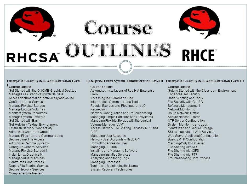 Academy Red Hat Certified Engineer Rhce Is An Advanced Level