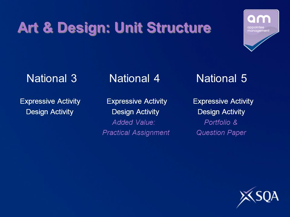 Art & Design: Unit Structure National 3 National 4 National 5 Expressive Activity Expressive Activity Expressive Activity Design Activity Design Activity Design Activity Added Value: Portfolio & Practical Assignment Question Paper
