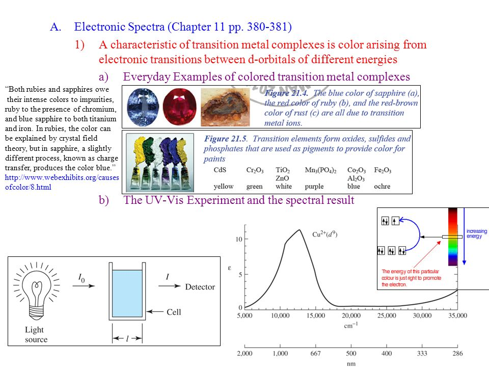 A. Electronic spectra (chapter 11 pp ) 1)a characteristic of.
