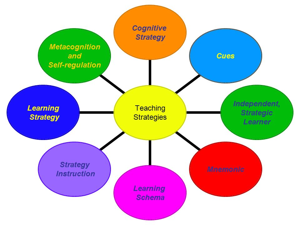 Welcome Purpose Teachers Will Be Able To Know Different Ppt Video