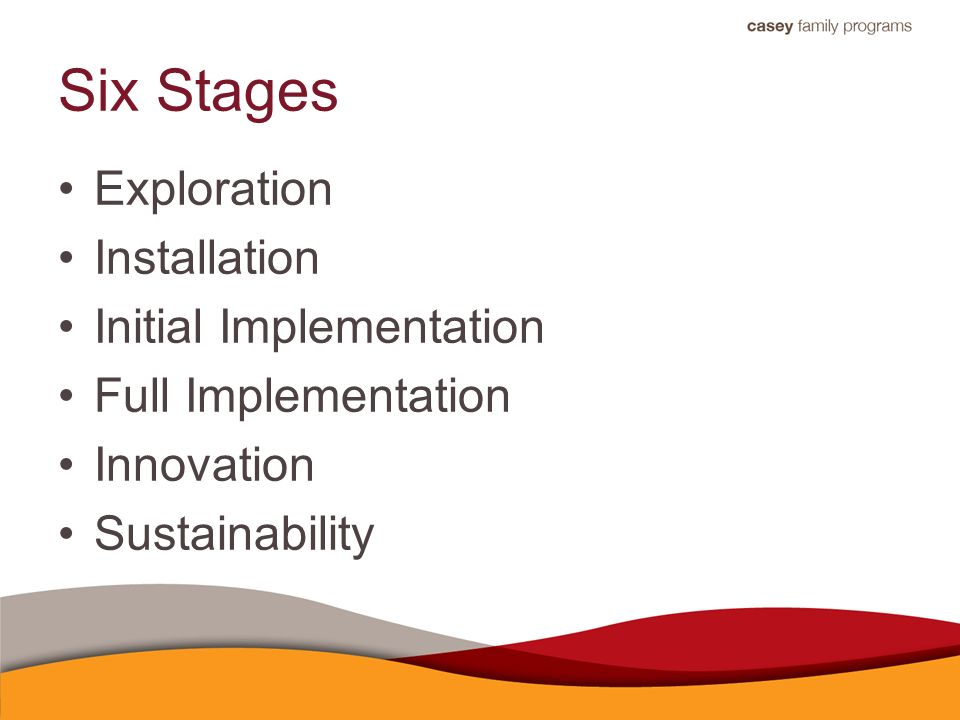 Six Stages Exploration Installation Initial Implementation Full Implementation Innovation Sustainability