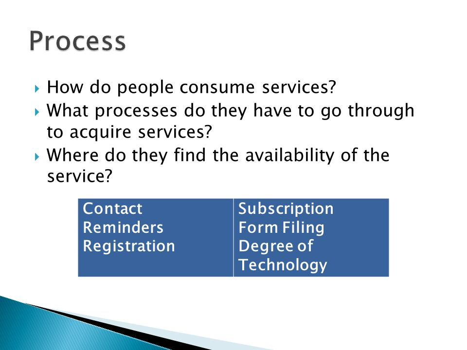  How do people consume services.  What processes do they have to go through to acquire services.