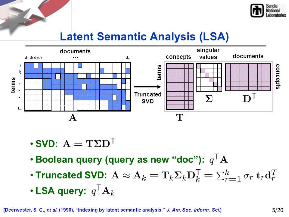 SAND C 1/20 ParaText™ Leveraging Scalable Scientific