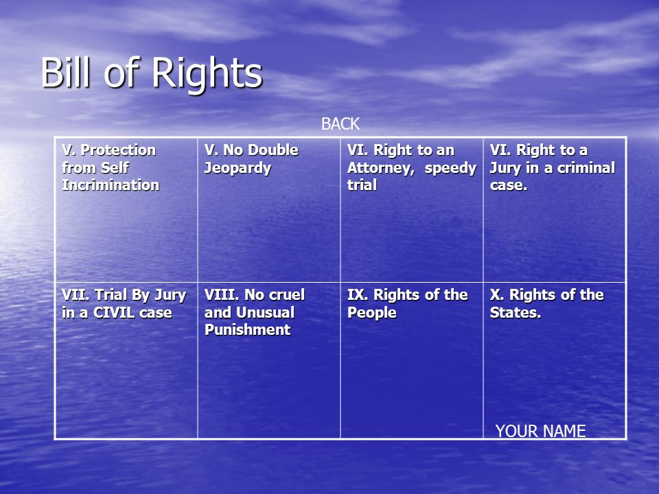 Bill of Rights V. Protection from Self Incrimination V.
