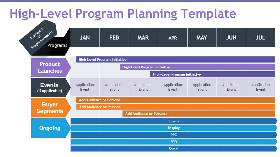 program plan for consumer marketers customizable powerpoint template