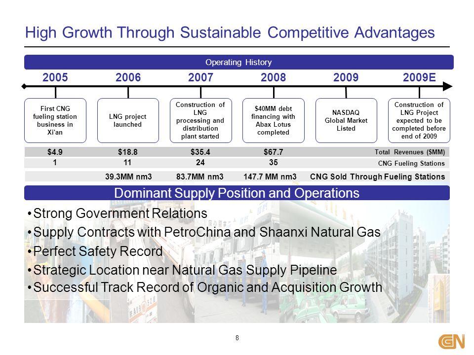 China Natural Gas Inc  NASDAQ Global Market: CHNG October 13, ppt