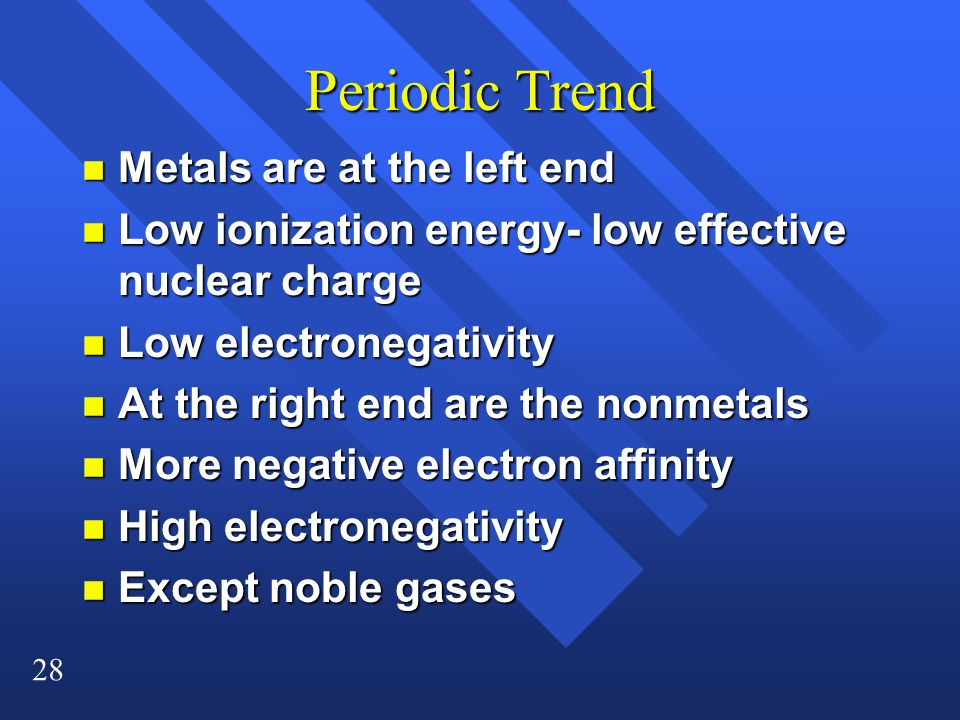 28 Periodic Trend n Metals are at the left end n Low ionization energy- low effective nuclear charge n Low electronegativity n At the right end are the nonmetals n More negative electron affinity n High electronegativity n Except noble gases