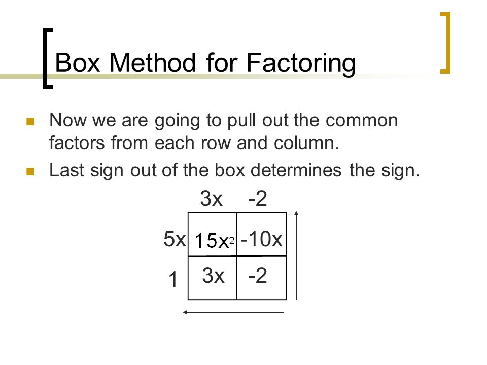 Box Method for Factoring Now we are going to pull out the common factors from each row and column.